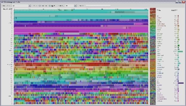 Big Data – Visualisierungs-Bsp. – © Bildquelle http://de.wikipedia.org | Urheber: Fernanda B. Viégas